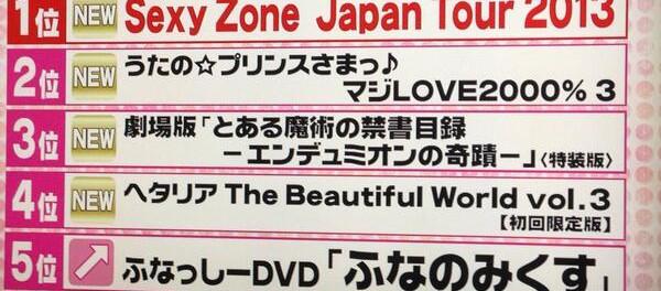 【悲報】最新DVDランキングwwwwwwwwwwwwwwwww