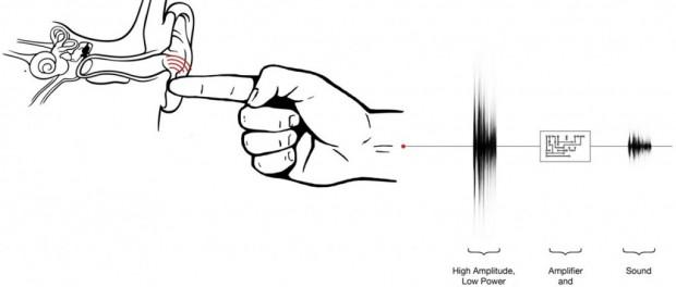 あなたの指がスピーカーに!?これで僕らはいつでも以心伝心m9^^