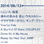 Mステ、次回6月13日の出演者・演奏曲発表!COLDPLAY、ウカスカジー(桜井和寿×GAKU-MC)、キング・クリームソーダ、絢香、Hey! Say! JUMP