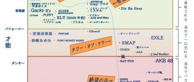 100人のアメリカ人音大生が分析した日本の音楽wwwwwwww(画像あり)