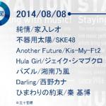Mステ、次回8月8日出演者&演奏曲発表 家入レオ、SKE48、Kis-My-Ft2、ジェイク・シマブクロ、湘南乃風、西野カナ、秦基博