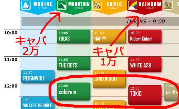 TIMETABLE---TOKYO