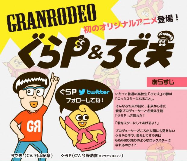 ぐらP&ロデ夫|GRANRODEO