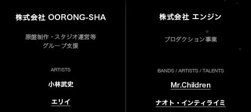 OORONG-SHA