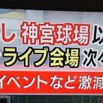 日本武道館も?!テレ朝「スーパーJチャンネル」、ライブ会場の閉鎖・改修ラッシュについて報じる