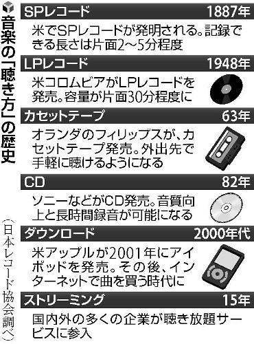 20150904-OYT1I50011-L