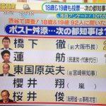 【ポスト舛添】次期都知事候補に嵐・櫻井翔さんが急浮上wwwwwwwwwww