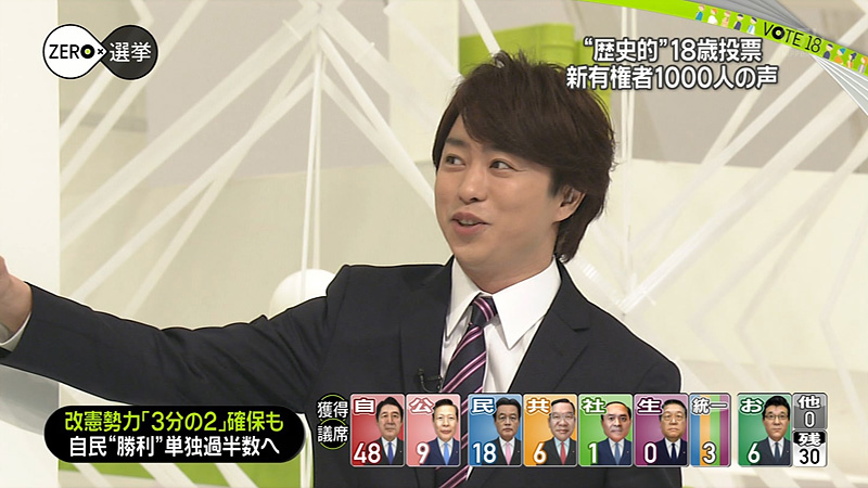 ZERO×選挙2016 櫻井翔 02