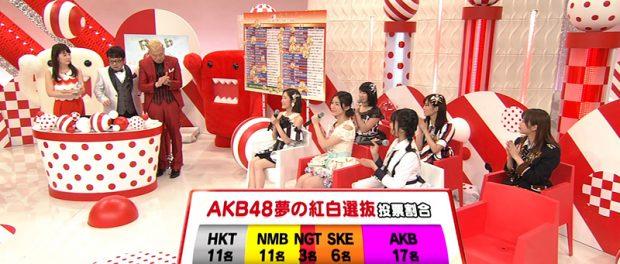 AKB48紅白選抜決定で「本当の人気」が暴かれるwwwww 総選挙とは一体