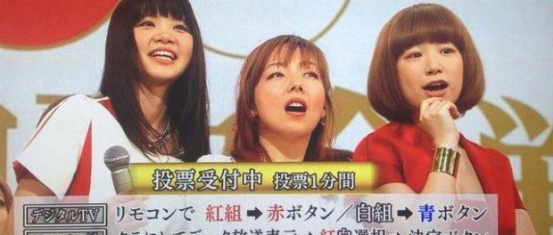 aikoとYUKIってどっちの方が才能ある?