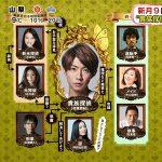 新月9ドラマ「貴族探偵」で嵐・相葉雅紀が主演! 不調フジの救世主になれるか