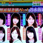 関西のテレビ局が選んだ乃木坂のルックストップ8をご覧くださいwwwwwwww