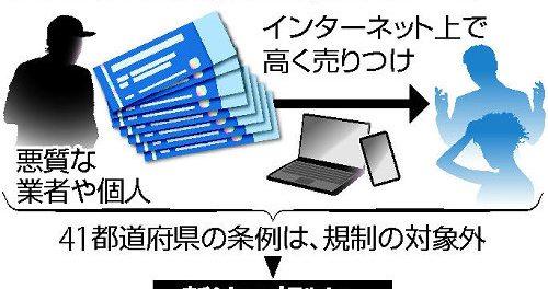 【朗報】転売ヤー完全死亡www ネットダフ屋を取り締まるため法規制強化へ