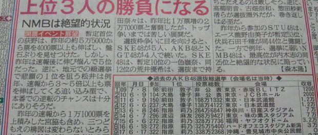 NMB48、日刊スポーツに「絶望的な状況に陥っている」と書かれるwwww