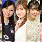 「女性アイドル顔だけ総選挙2018」の結果がこちらwwwwwww